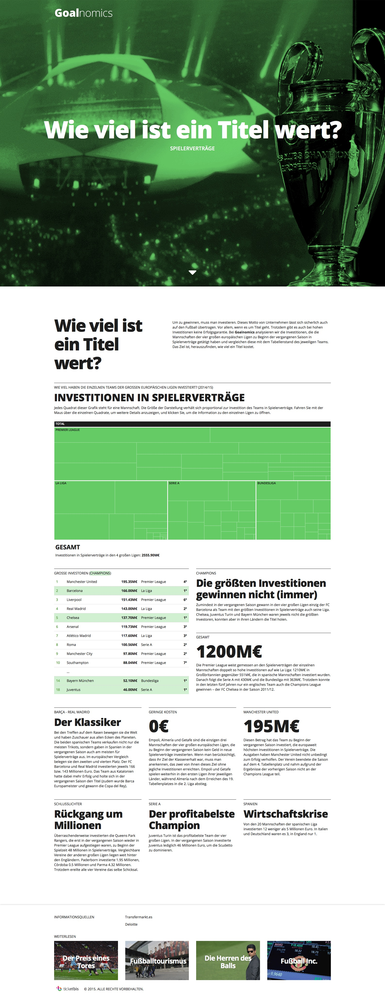 ticketbis_goalnomics_investitionen
